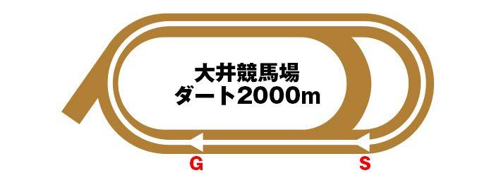 大井2000m